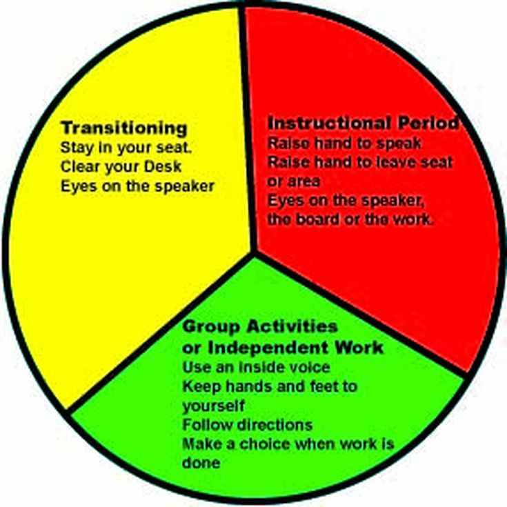 Back to school toolkit for special education teachers