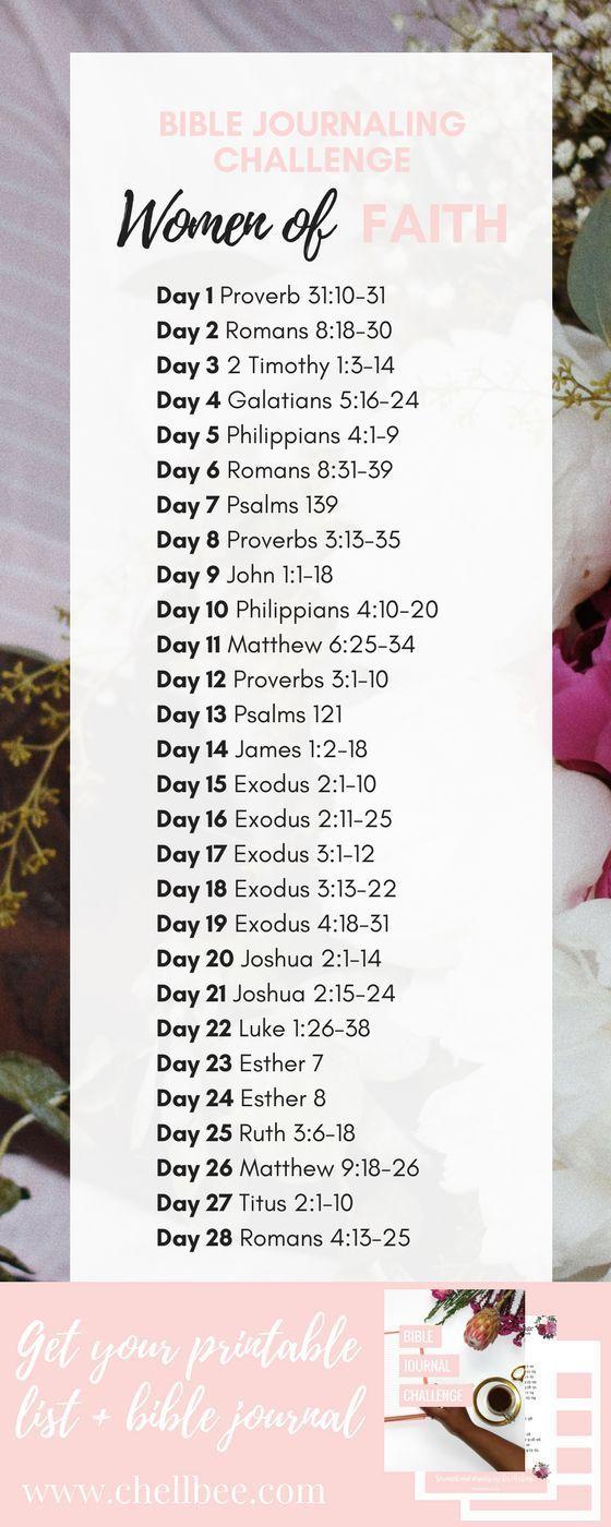 Photo of Tipps zum Bibelstudium für Anfänger {von einem Anfänger}