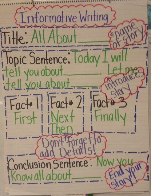 First grade informative anchor chart also school pinterest rh