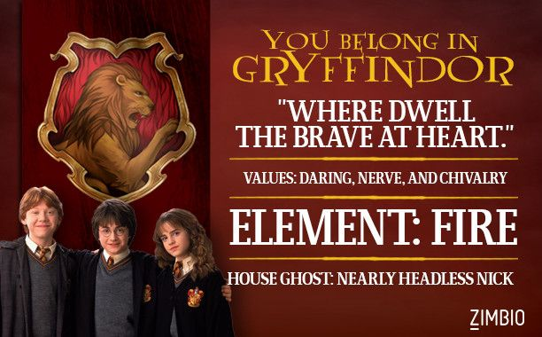 Which Hogwarts House Do You Belong In Harry Potter House Quiz Harry Potter Houses Harry Potter Quiz