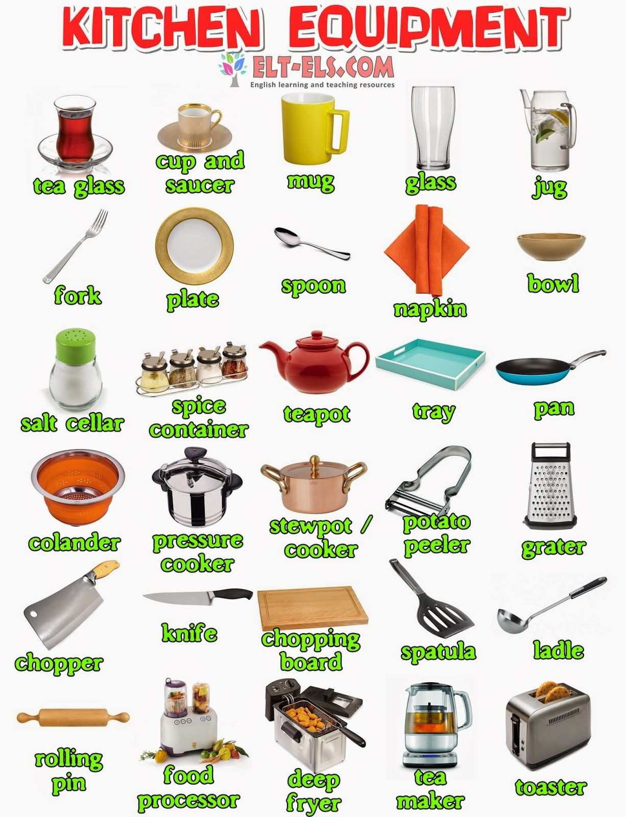 Kitchen Equipment For the best content please go to http://www ...