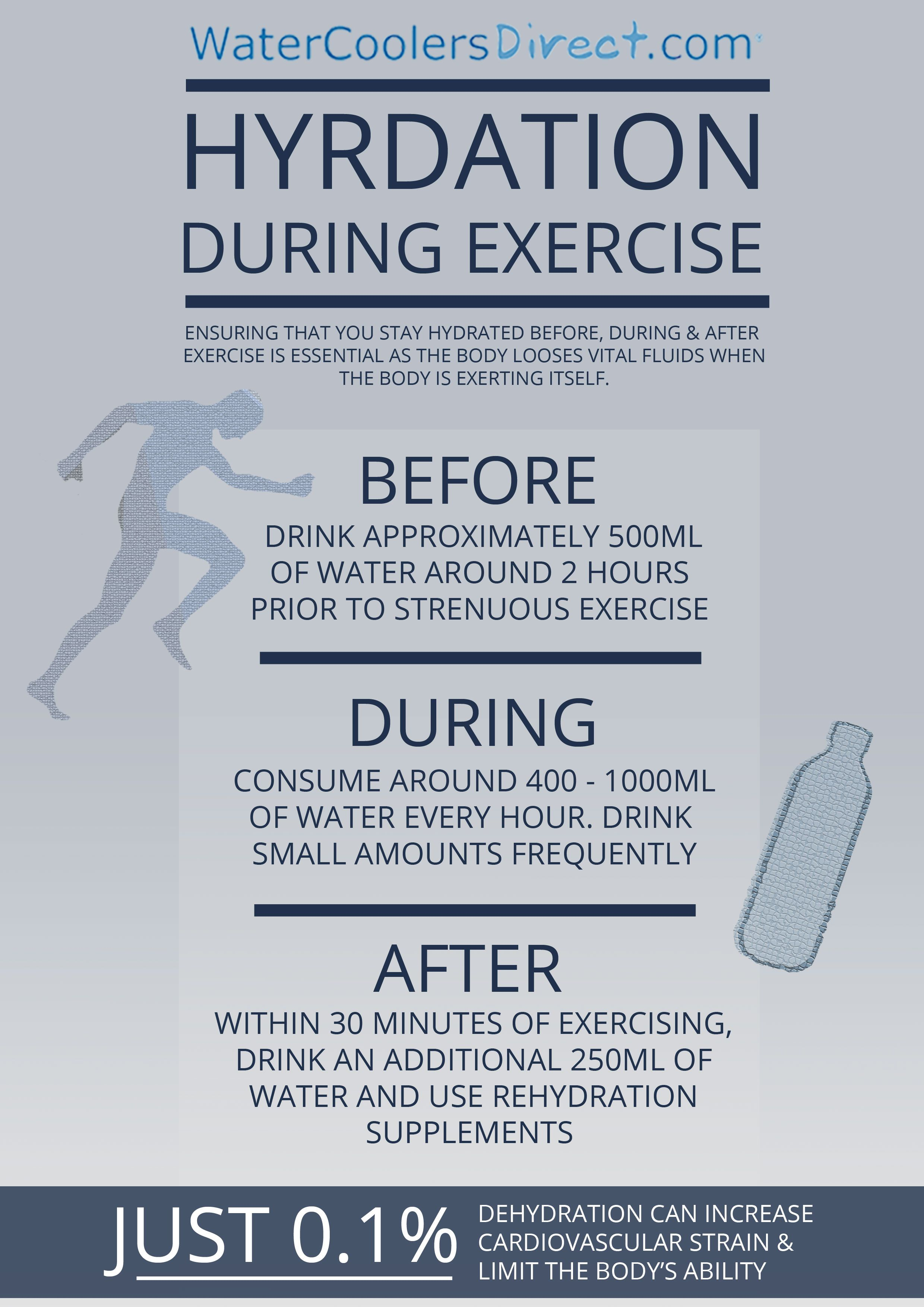 Remember to hydrate before, during and after exercise