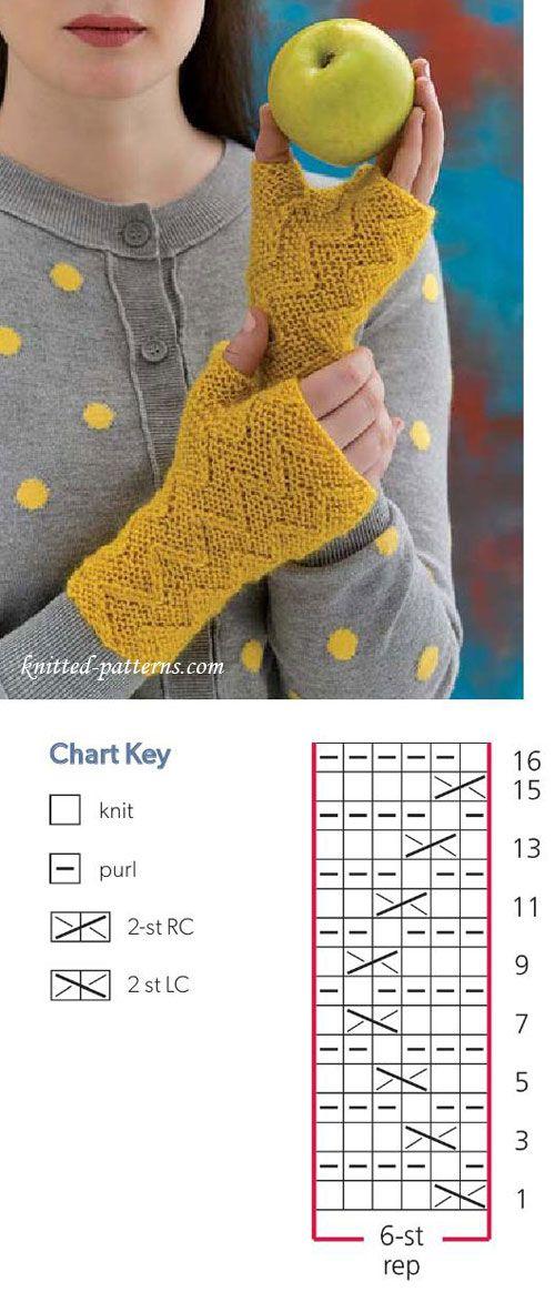 Zigzag Mitts Knitting Pattern Free   Knitting patterns ...