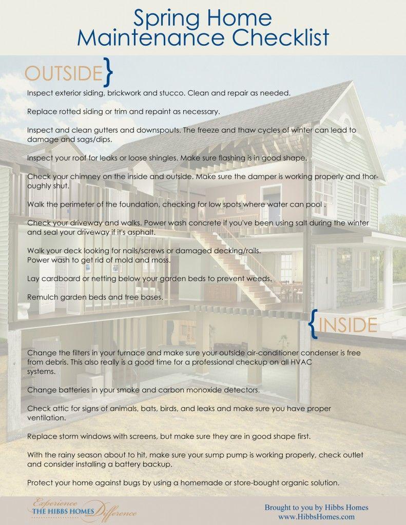 Photo of Checkliste für die Frühjahrspflege in St. Louis
