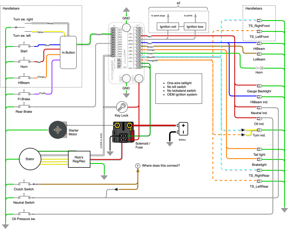 M Unit Wiring Diagrams For Sohc 4 Bikes Cb750 The Unit Diagram