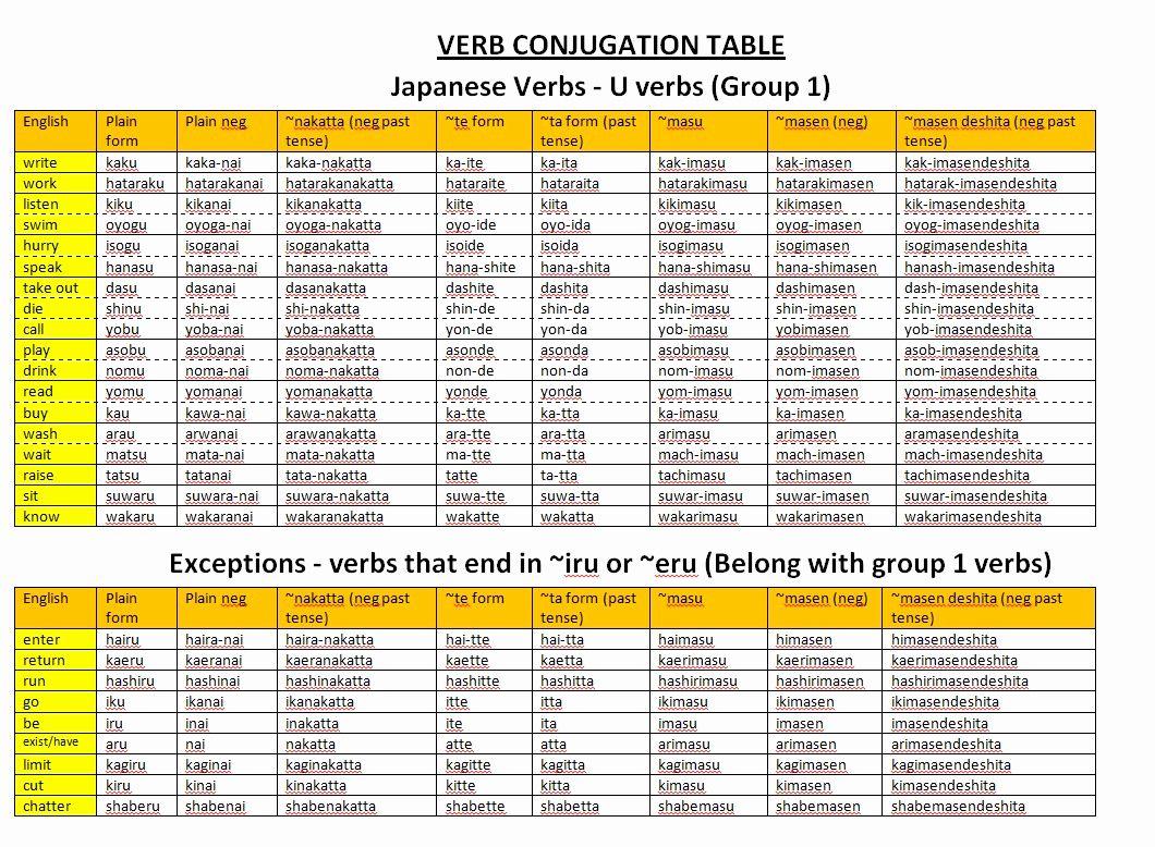Word Ending Worksheet Pattern