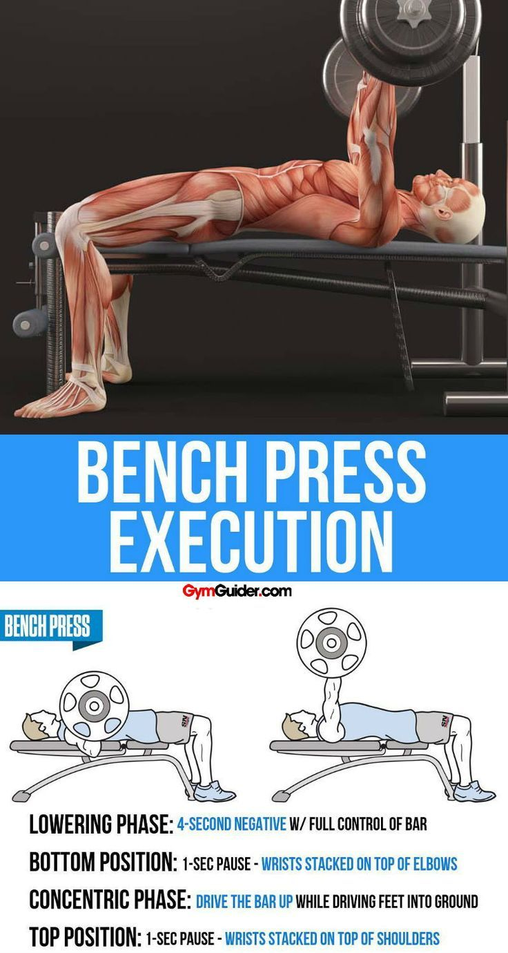 Muscle Defining Superset Shocker For Chest And Triceps