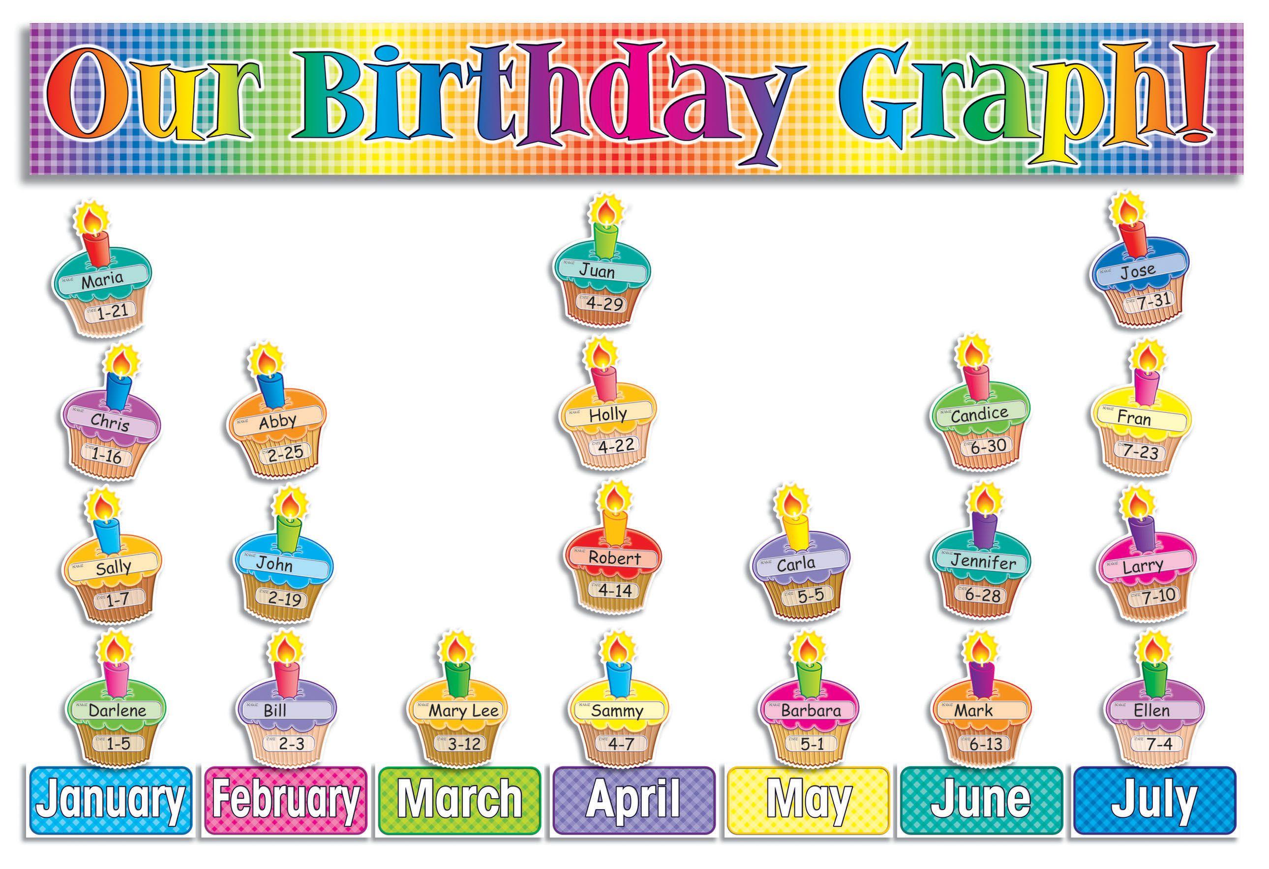 birthday chart | Books | Classroom Decorations | Bulletin Boards ...