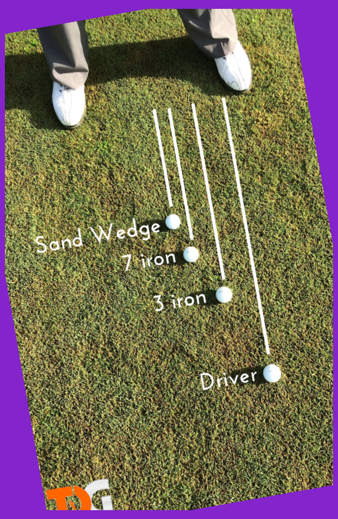 Ball Placement | Golf Tips | Golf Chipping | How To Pitch ...