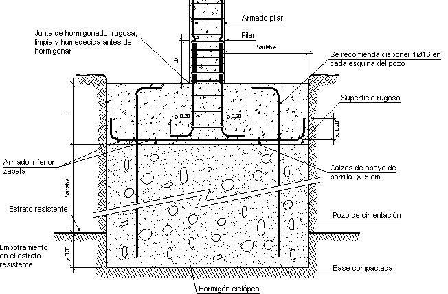 Zapatas Aisladas Buscar Con Google Detalles Constructivos Detalles Arquitectonicos Sistemas Constructivos