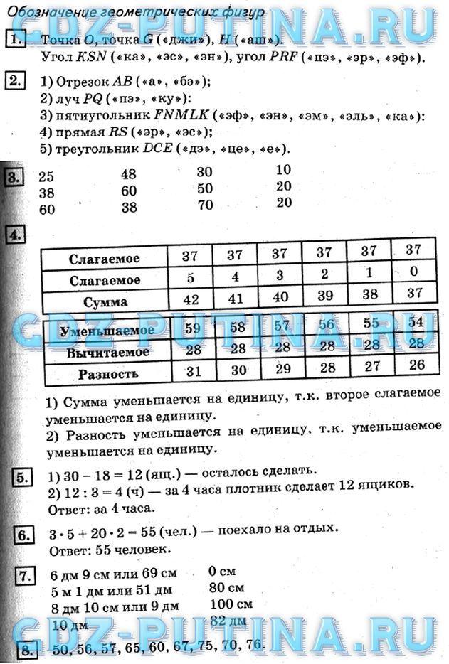 Контрольная работа по математике 3 класс 8 вида эк