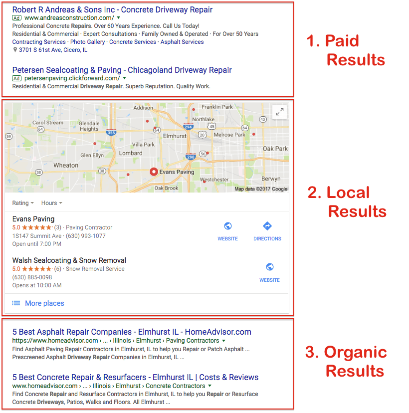 How to increase google page rank 3 types of results