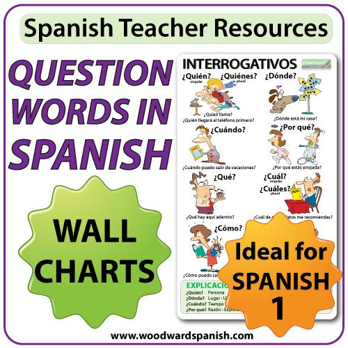 Spanish Question Words Wall Charts Afiches con los interrogativos ...