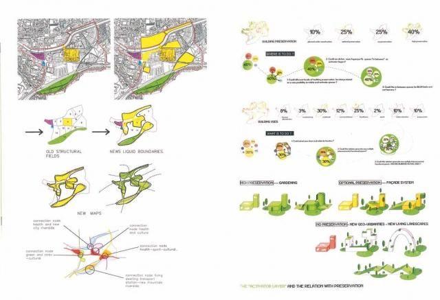 Architectural And Program Diagrams 1 - Planum
