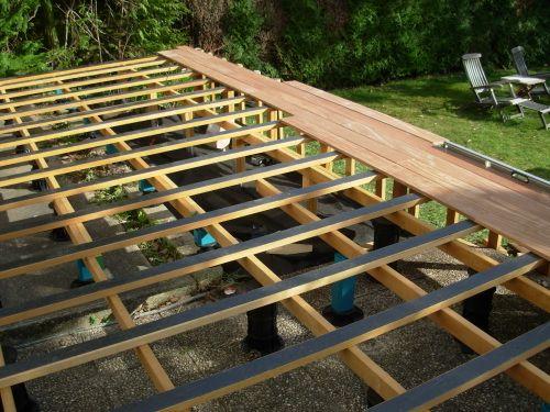 monter une terrasse bois avec double lambourdage agencement pinterest terrasse bois. Black Bedroom Furniture Sets. Home Design Ideas