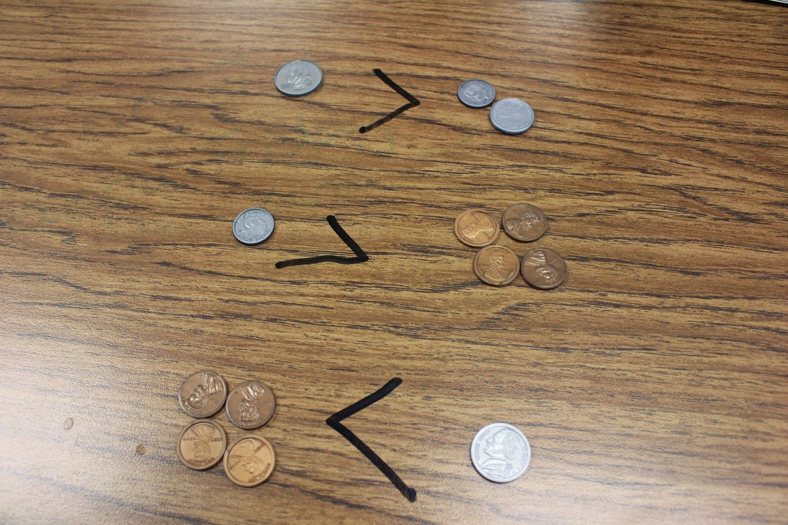 Tunstall S Teaching Tidbits My Coin Crew