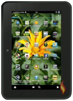 Make Kindle Fire Look Android Kindle Fire Android Wallpaper Kindle