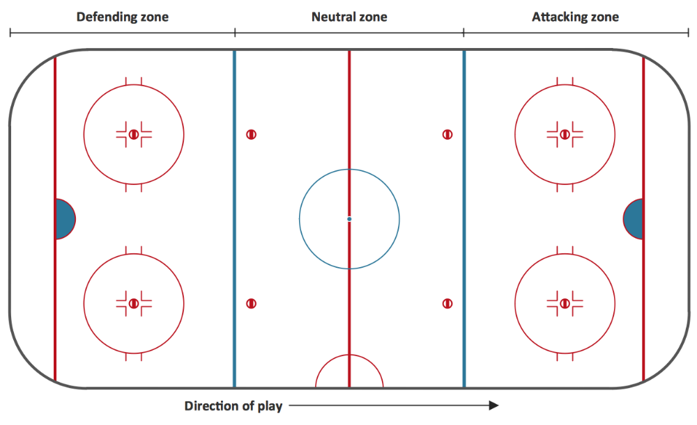 Blank Hockey Practice Plan Template 1 Templates Example Templates Example In 2020 Ice Hockey Ice Hockey Rink How To Plan