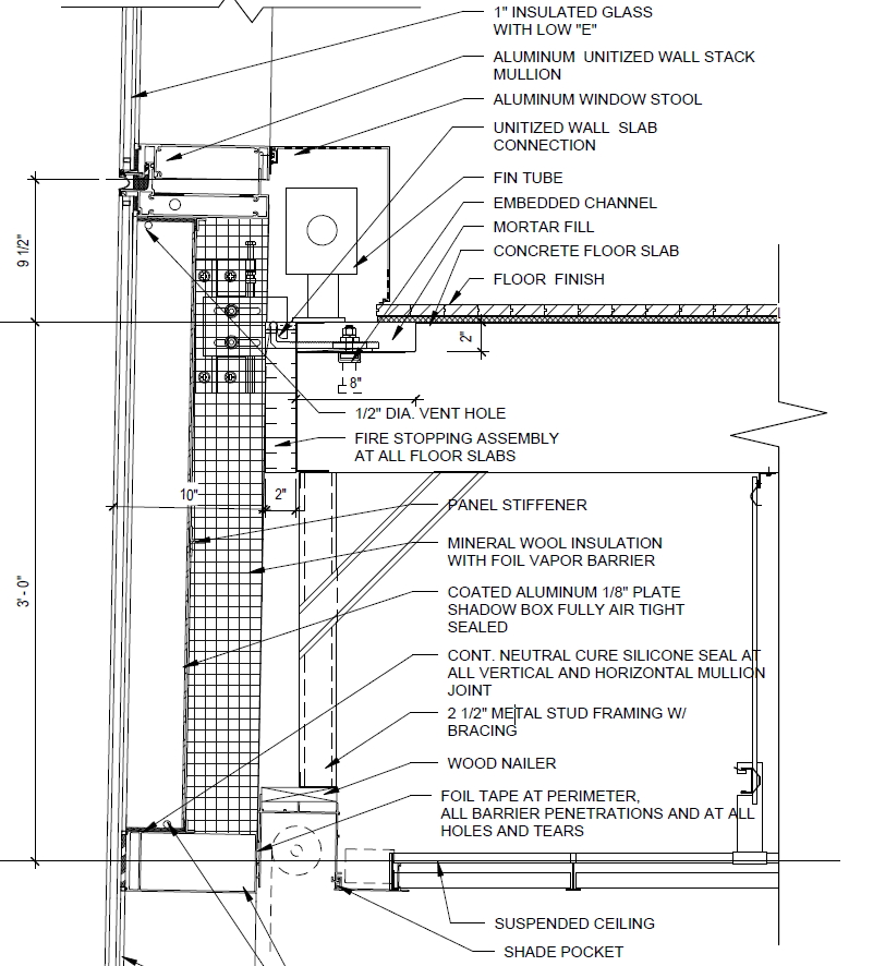 Spandrel Panel Soffit Panel Auto Electrical Wiring Diagram