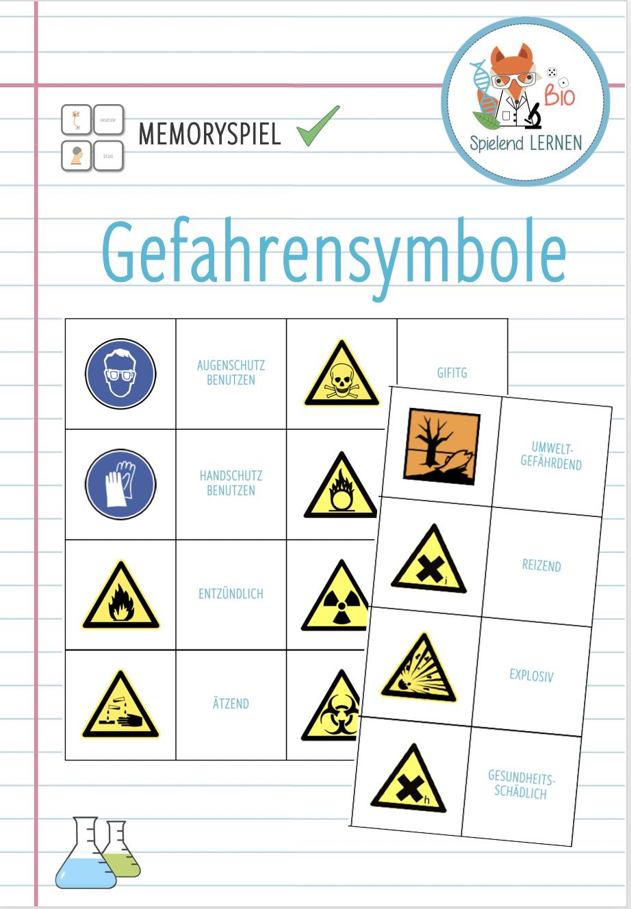 Gefahrensymbole   Zuordnungsaktivität / Paare Finden Spiel ...