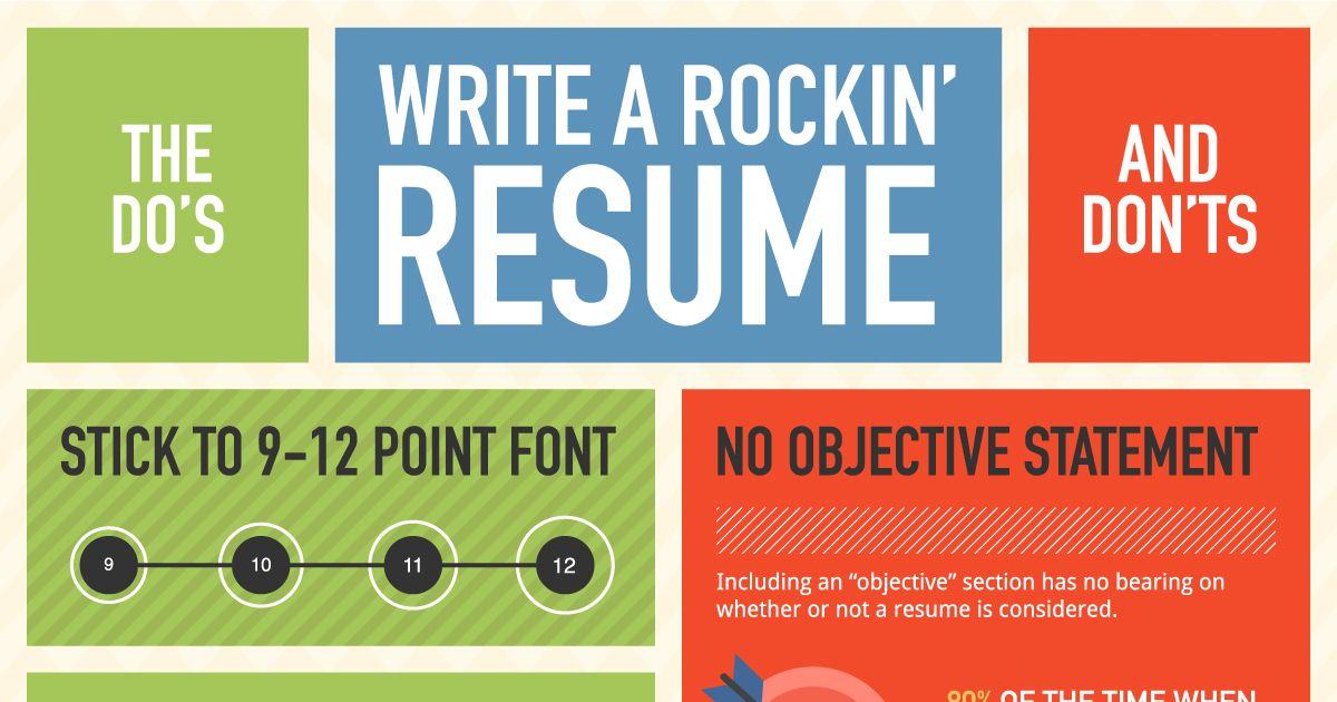 How to Write a Resume | Resume writing