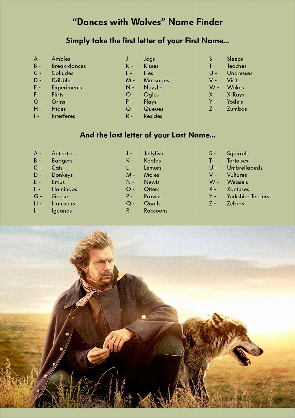 Wolf Name Dances With Wolves Silly Names