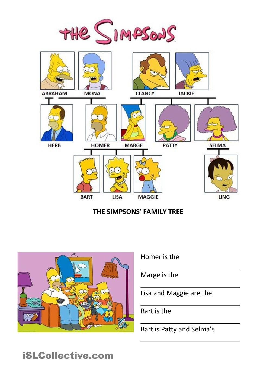 The Simpsons Family Tree Image de disney, Simpsons, Anglais