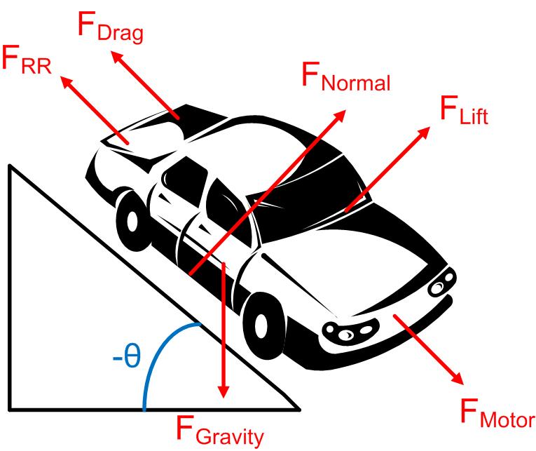 free body diagrams worksheet answer key Diagram – Free Body Diagrams Worksheet