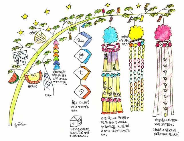 Tanabata 仙台 七夕 七夕 七夕飾り 保育園
