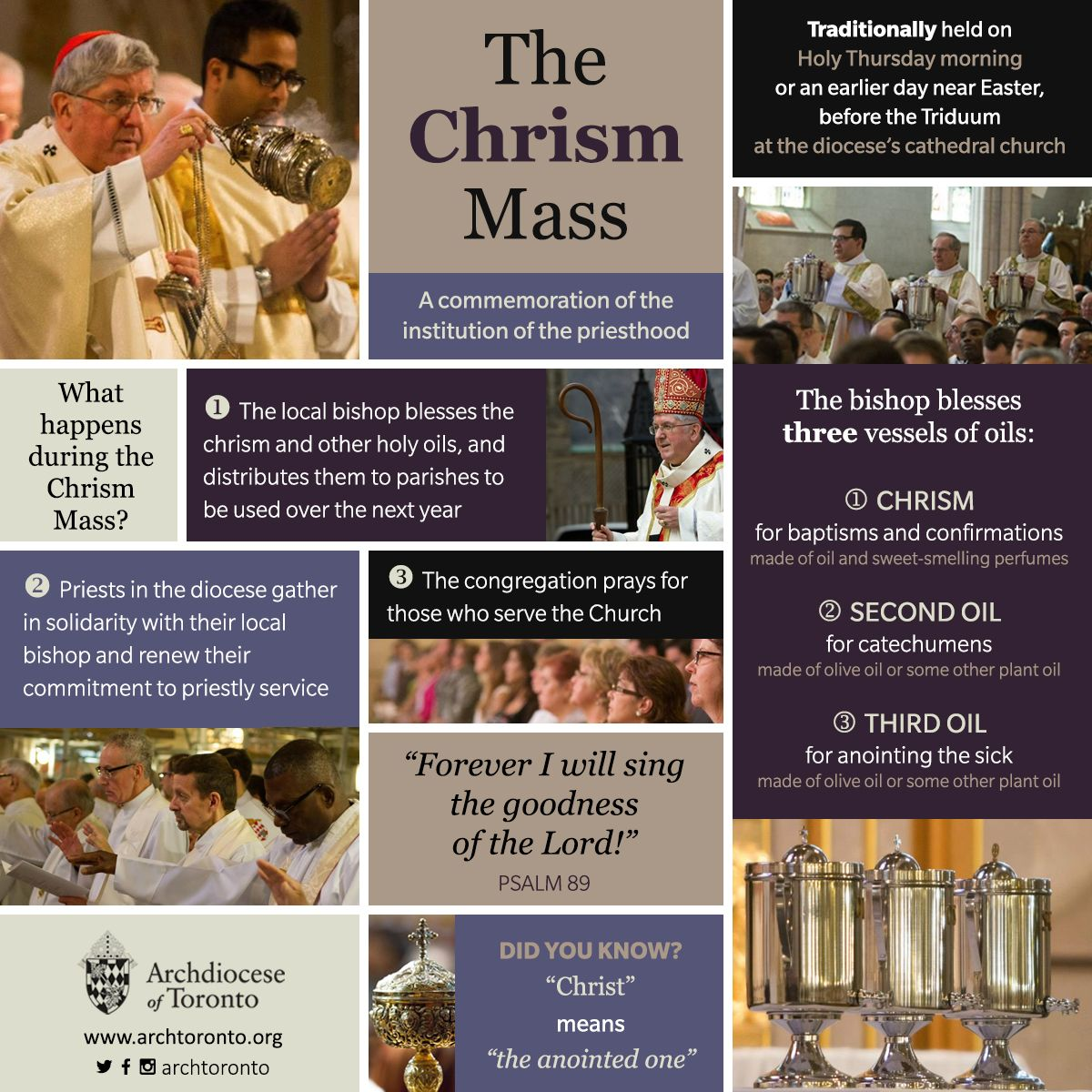 Infographic All About The Chrism Mass