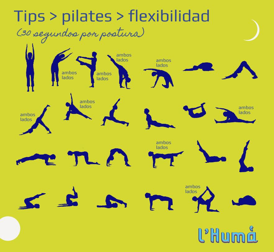 Pilates - Tabla De Ejercicios #RevistaLHuma