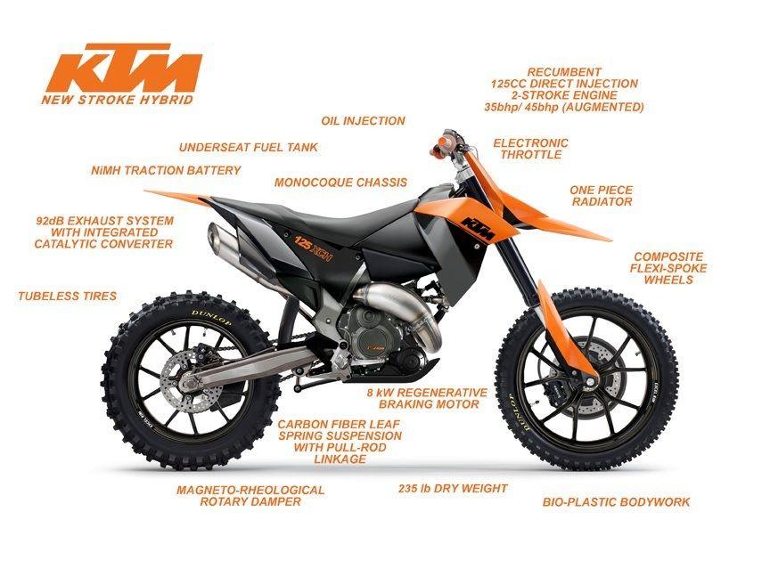 ktm 2 stroke of the future? | ktm | pinterest | dirt biking