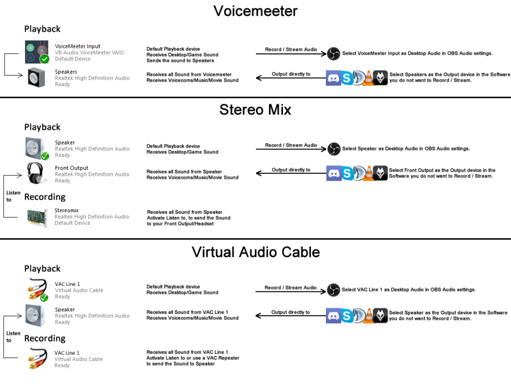 Exclude Audio sources off your stream or recording | Open