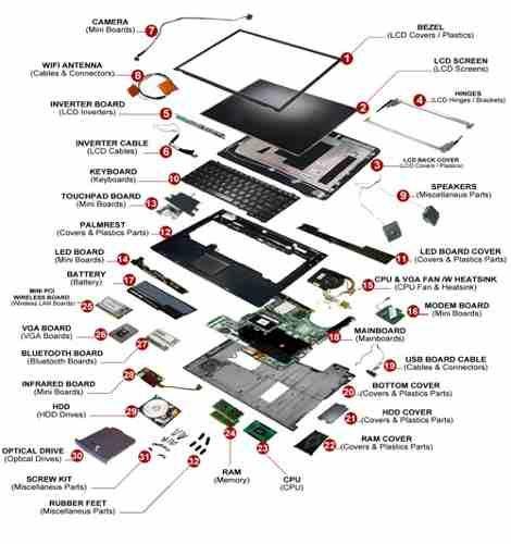 Partes Repuestos Laptop Hp Dell Ibm Siragon Acer Toshiba Hardware De Computadora Informatica Y Computacion Informatica