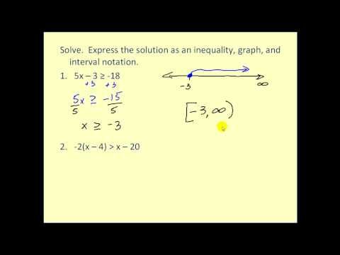 1 6 Good Comprehensive Overview Of The Process Of Solving Linear Inequalities In One Variable Linear Inequalities College Algebra Algebra I