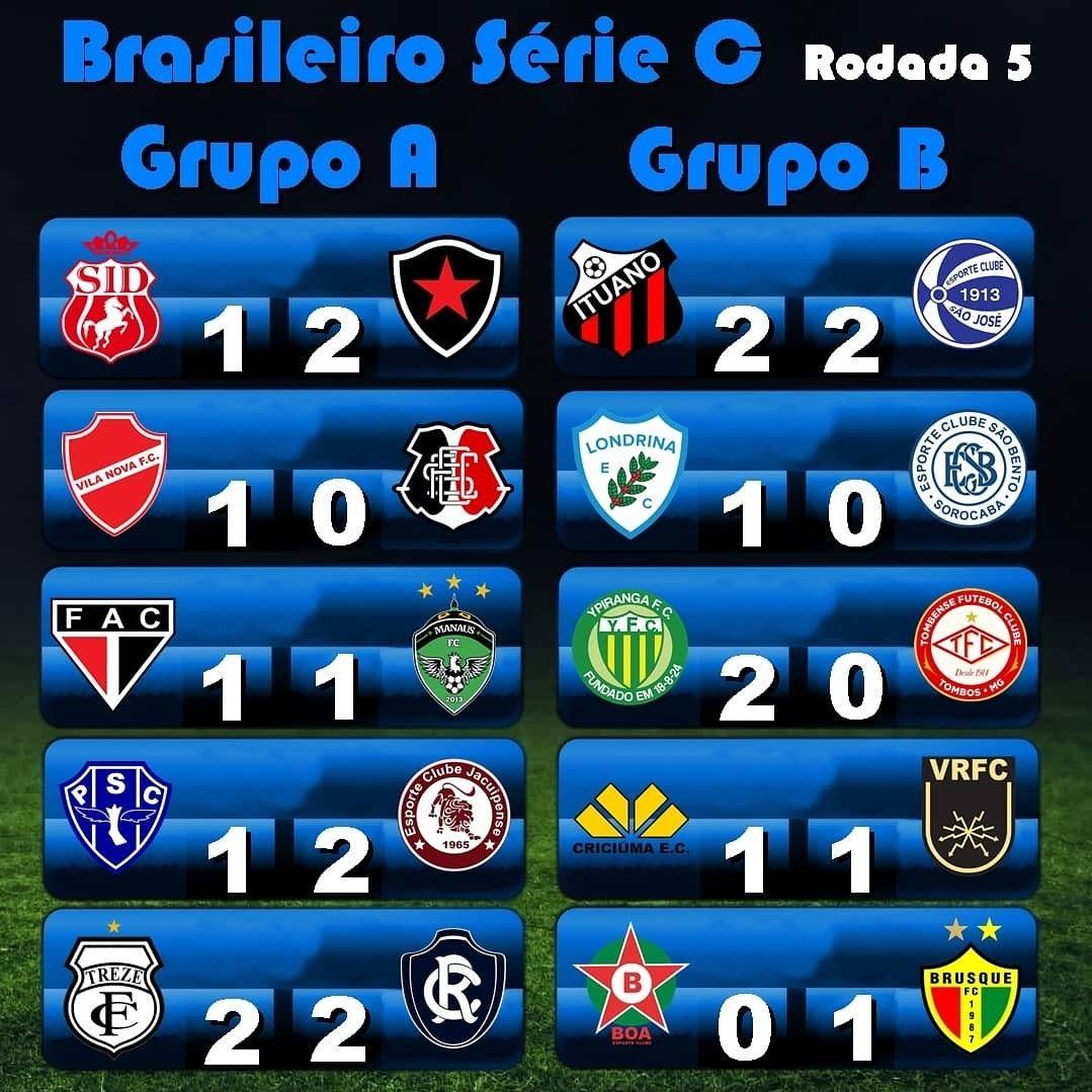 Brasileirao Serie C Rodada 5 Brasileirao Brasileirao Serie C Londrina