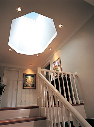 Pin By Jan Oosthuizen On House In 2019 Roof Skylight