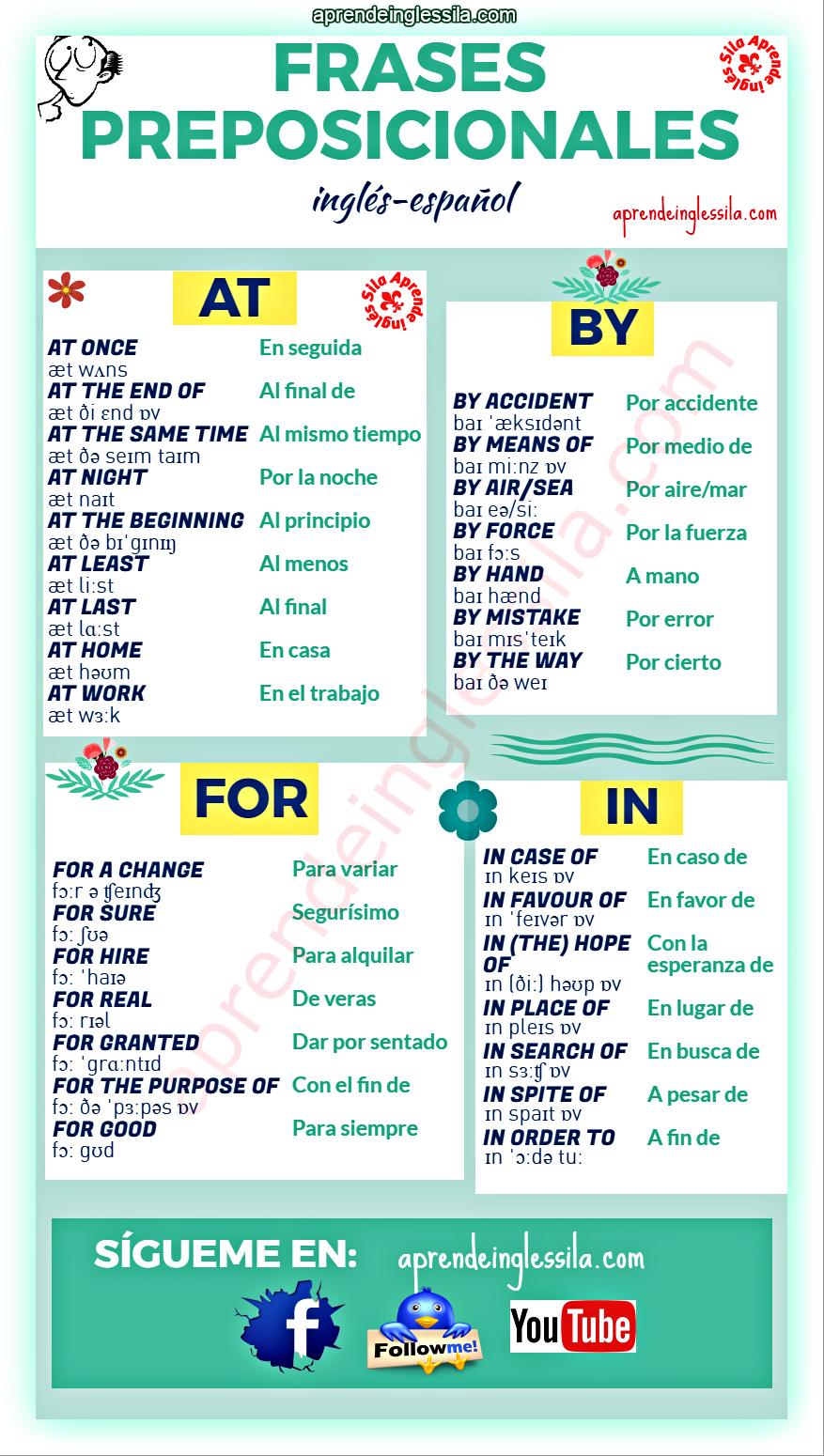 Pin De Carmen Alcover En Infografías Sila Inglés Hablar Español Como Aprender Ingles Basico Vocabulario Ingles Español