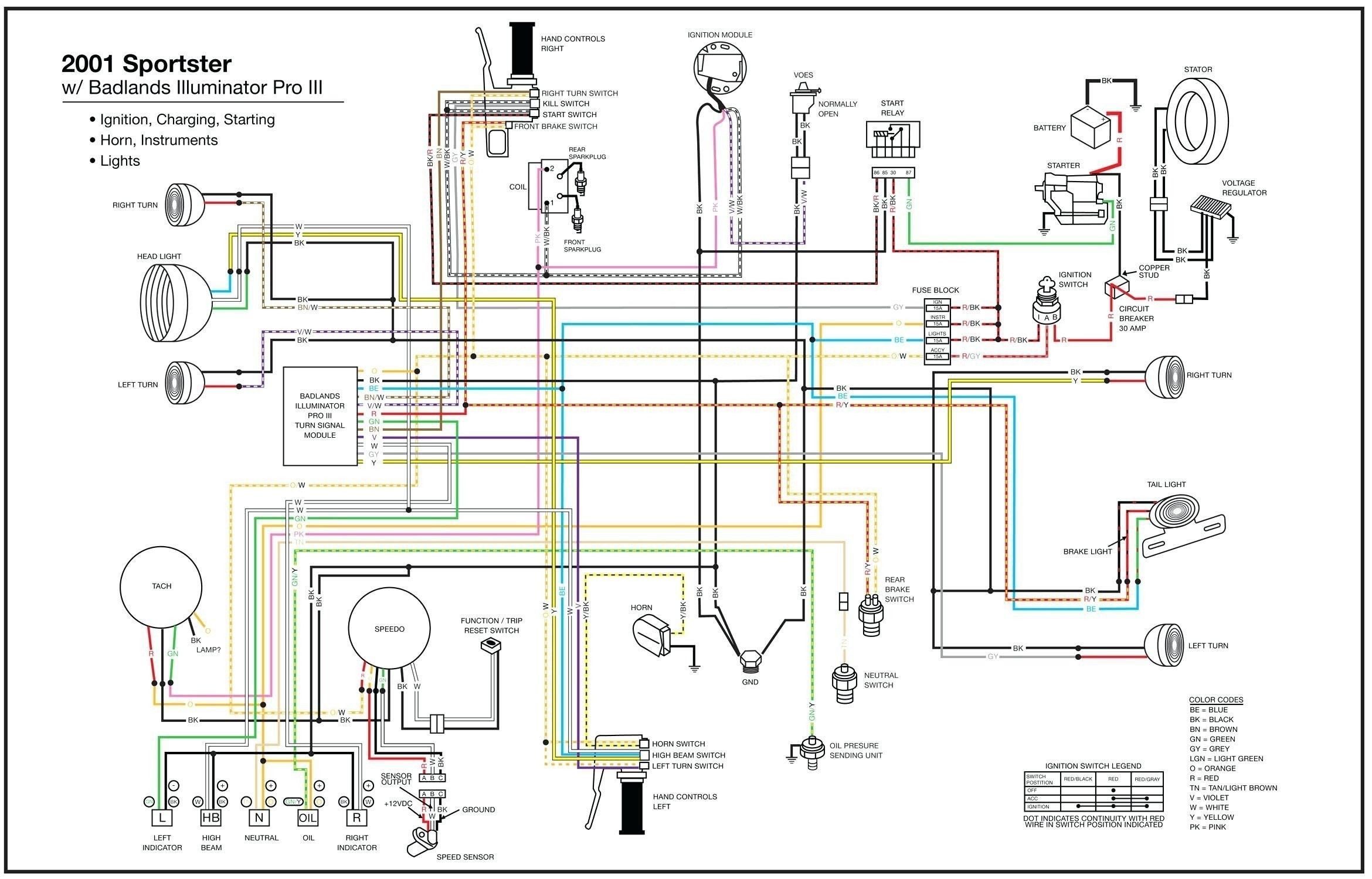 Fresh Wiring Diagram For Hazard Light Switch For Motorcycle Diagrams Digramssample Diagramimages Wiring Motorcycle Wiring Harley Davidson Sportster Bmw E46
