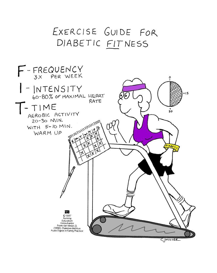 excercise guide for diabetic fitness #nursing #nclex #