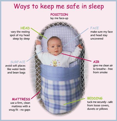 safe sleep baby nz - Google Search | Safe sleep, Water bed ...