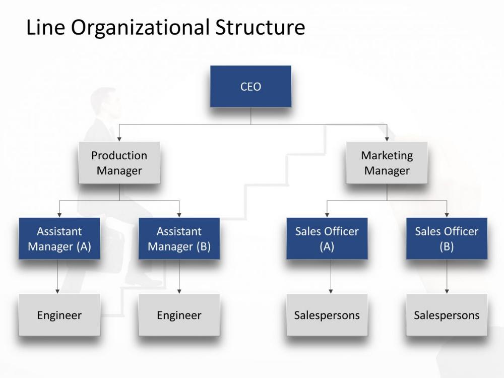 Line Organization Structure Powerpoint Organizational Chart Design Powerpoint Design Templates Organizational Chart