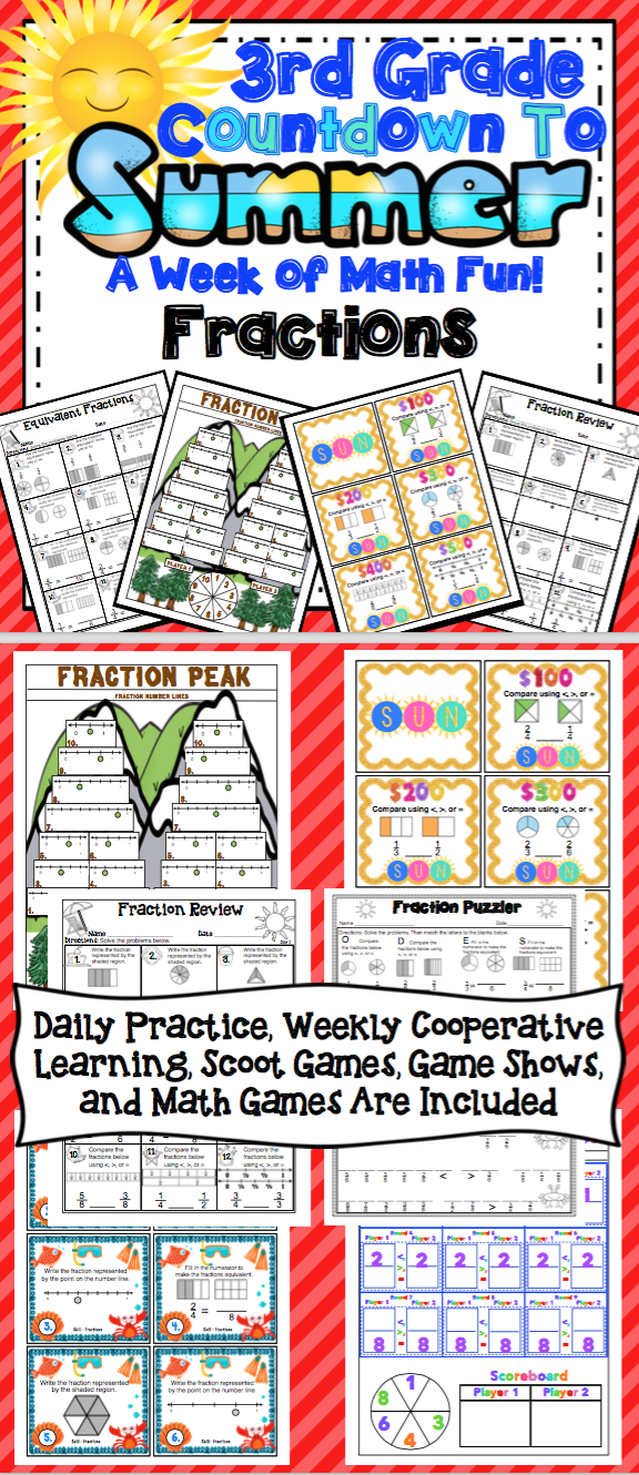 End of the Year Math: Fraction Review (3rd Grade) | Pinterest ...