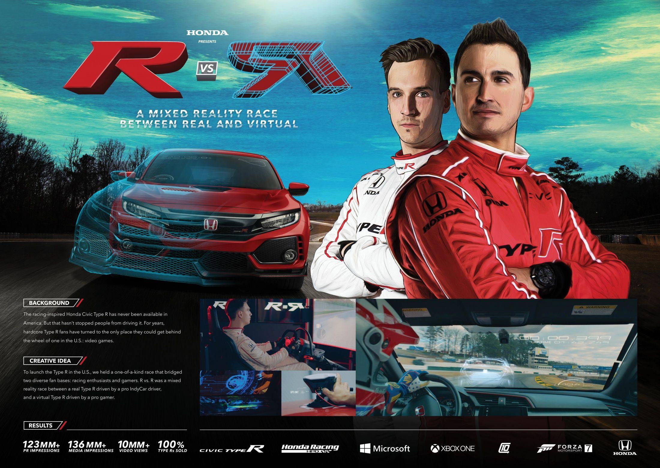 American Honda Motor Co., Inc. R vs. R Clios