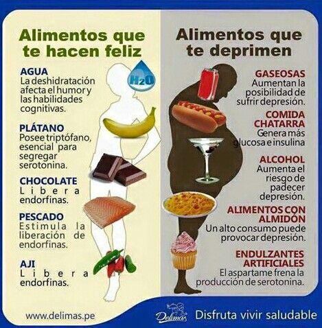 Alimentos Que Te Hacen Feliz Consejos De Nutricion Nutricion Nutricion Y Salud Consejos