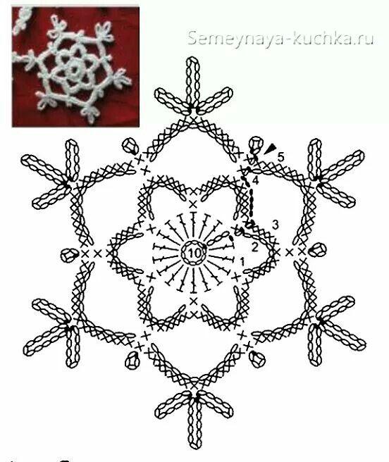 Pin de Karina Escobar en Navidad | Pinterest | Patrón de ganchillo ...