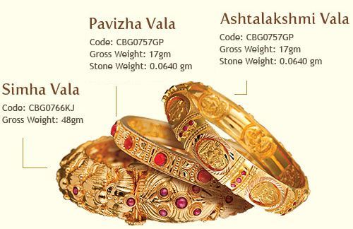 Traditional South IndianKerala Hindu gold jewellery from Malabar