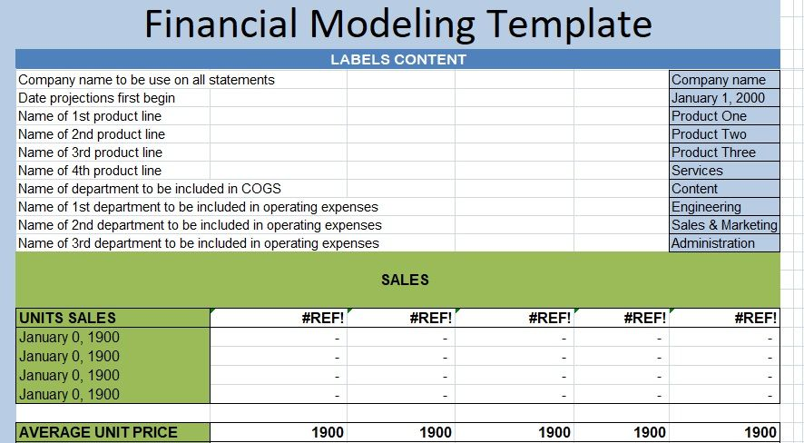 Financial Modeling Template Excel Is Most Widely Use Excel Template
