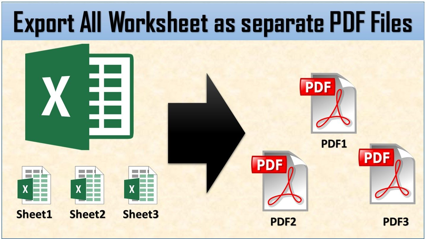 Export All Excel Worksheets In Separate Files