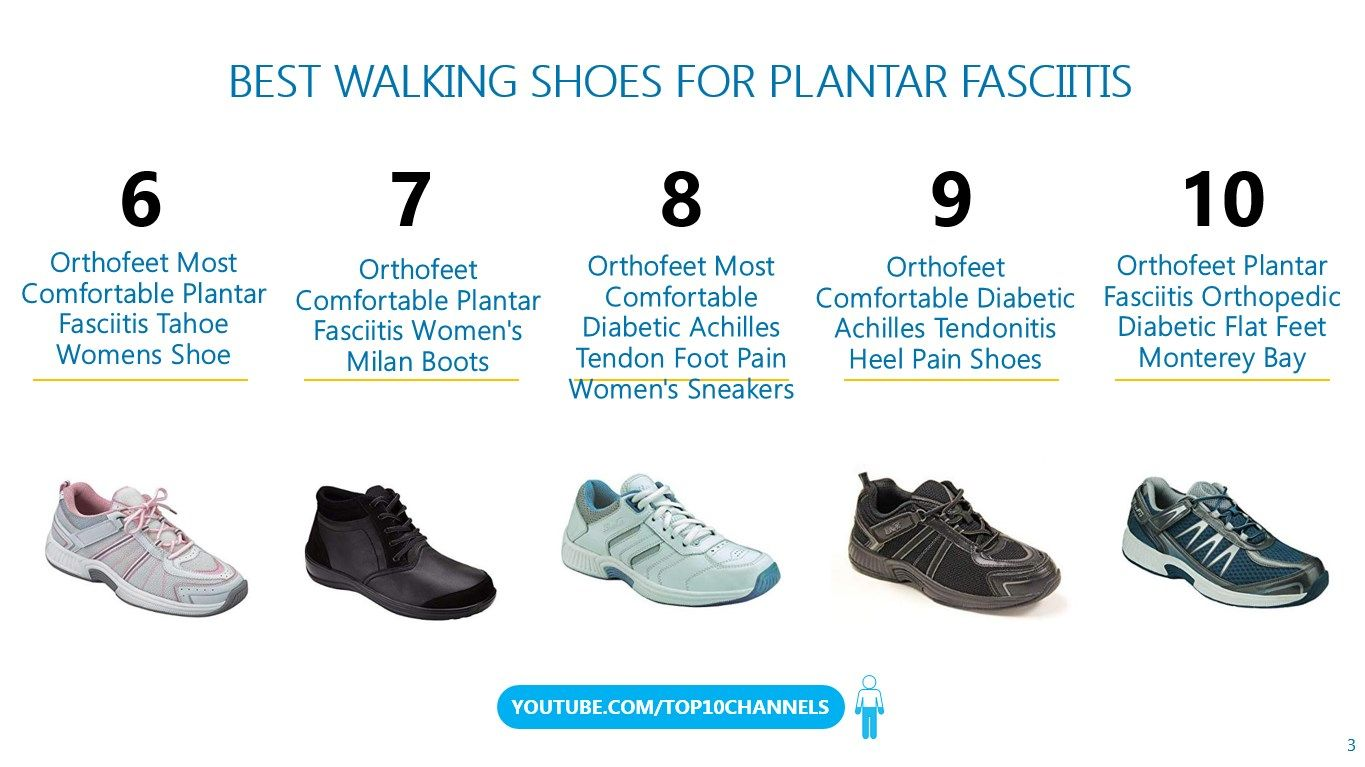 excellent quality pretty cheap many styles Top 10 best walking shoes for plantar fasciitis 2018 - 2019 ...